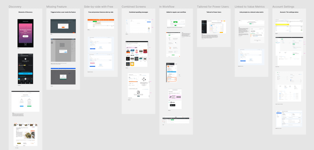 Figma file showing an artboard for each upsell type.