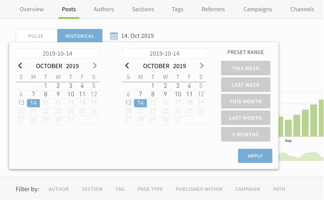 Original datepicker showing two calendars and date range presets.